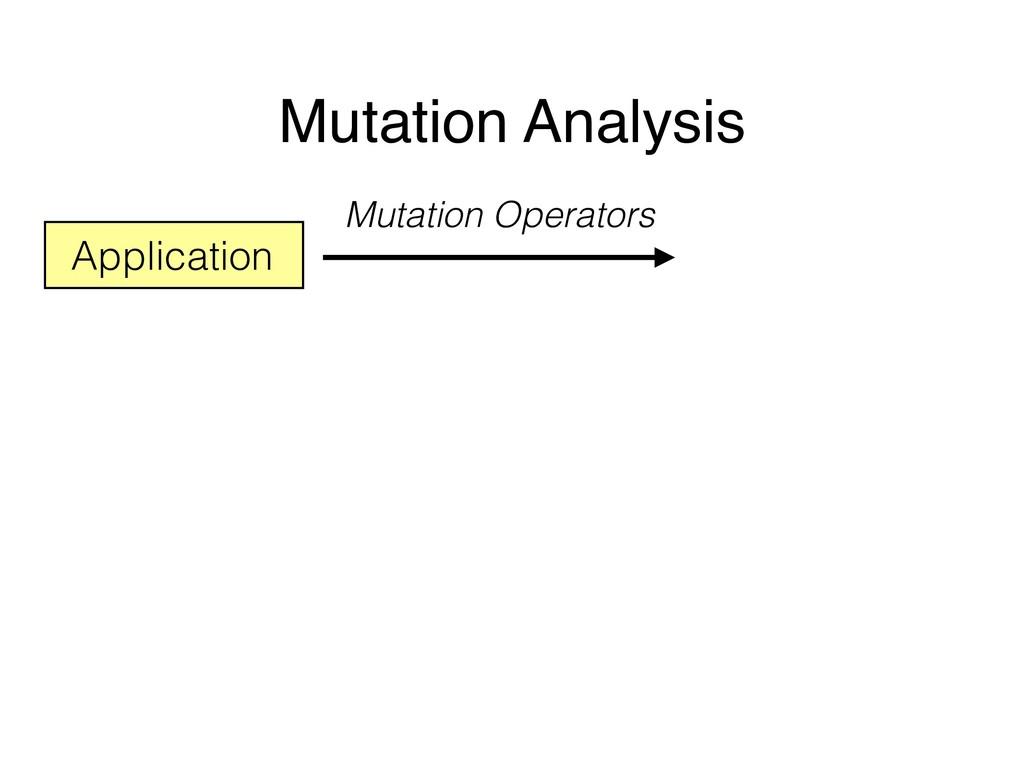 Mutation Analysis Application Mutation Operators