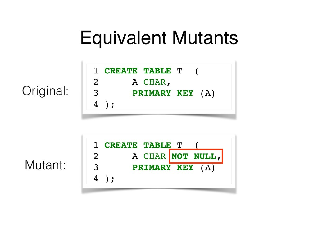 Equivalent Mutants 1 CREATE TABLE T ( 2 A CHAR,...