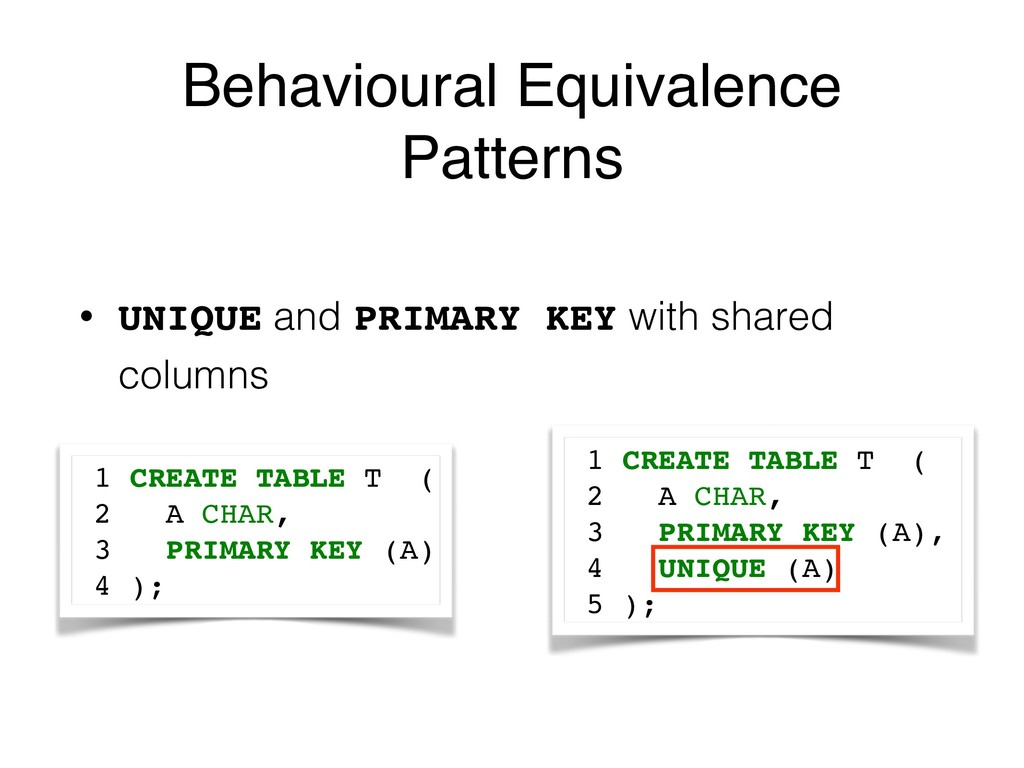 Behavioural Equivalence Patterns • UNIQUE and P...