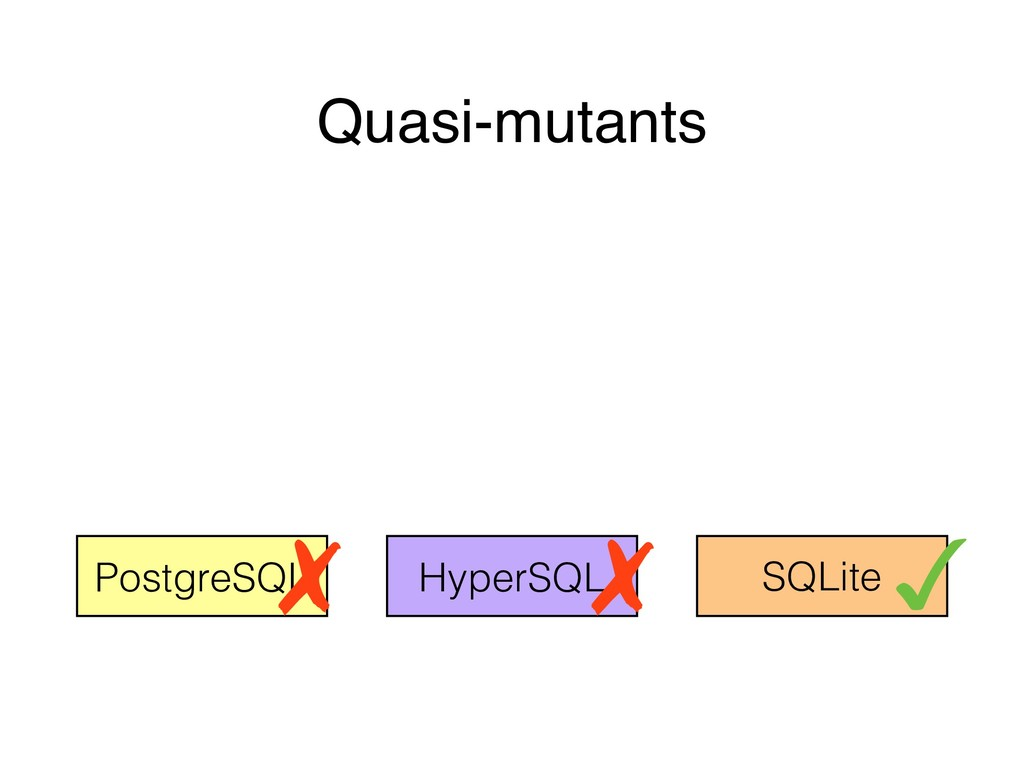 Quasi-mutants SQLite ✓ PostgreSQL ✗ HyperSQL ✗