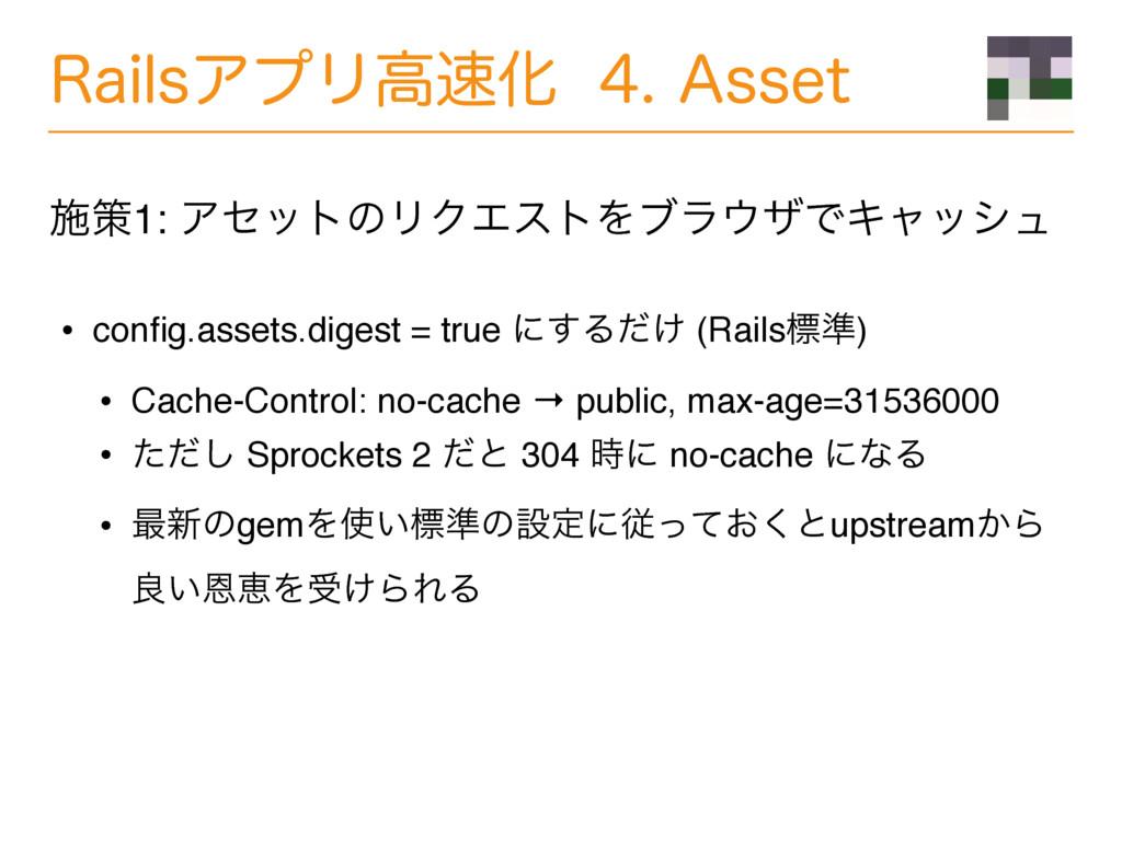 "3BJMTΞϓϦߴԽ""TTFU • config.assets.digest = t..."