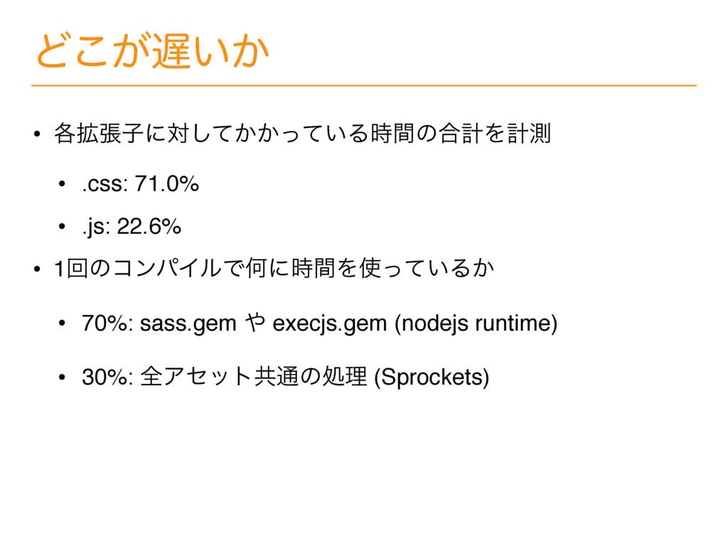 Ͳ͕͍͔͜ • ֤֦ுࢠʹର͔͔͍ͯͬͯ͠Δؒͷ߹ܭΛܭଌ • .css: 71.0% •...