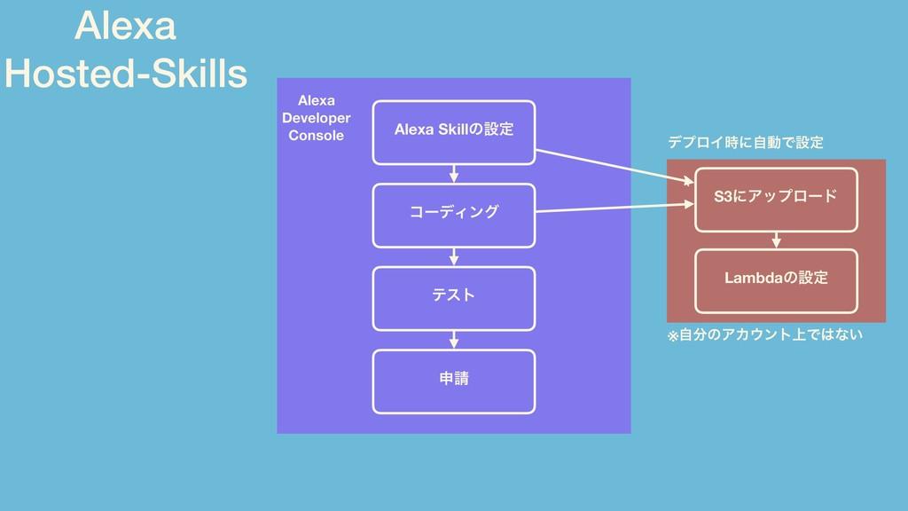\ Alexa Developer Console ίʔσΟϯά Alexa Skillͷઃఆ...