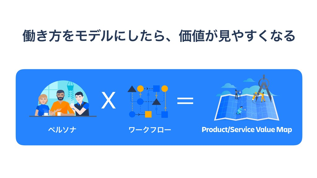 ಇ͖ํΛϞσϧʹͨ͠ΒɺՁ͕ݟ͘͢ͳΔ ϖϧιφ ϫʔΫϑϩʔ X ʹ Product/S...