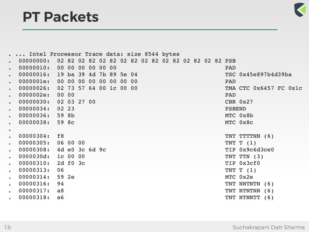 PT Packets Suchakrapani Datt Sharma . ... Intel...