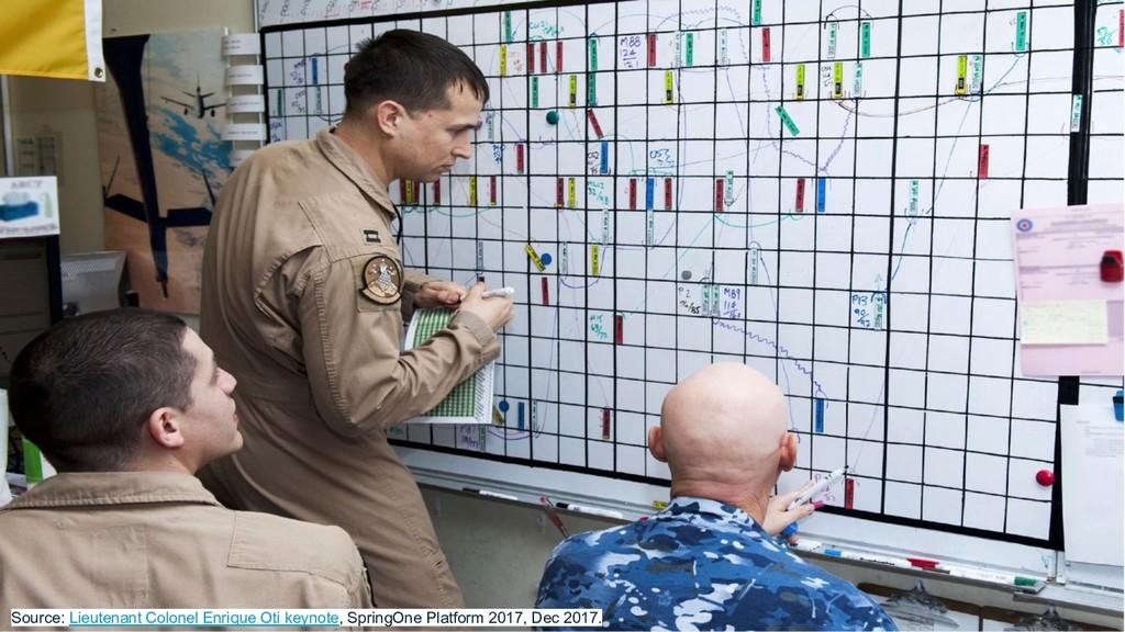 16 Source: Lieutenant Colonel Enrique Oti keyno...