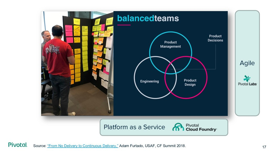 "17 Platform as a Service Agile Source: ""From No..."