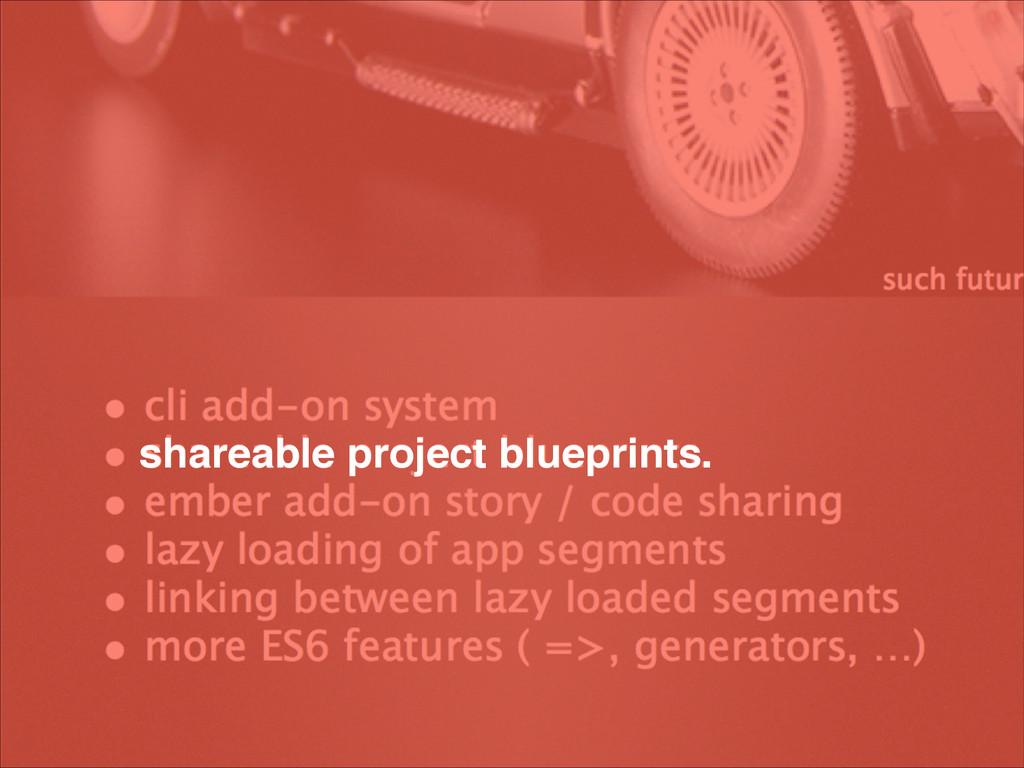 shareable project blueprints.