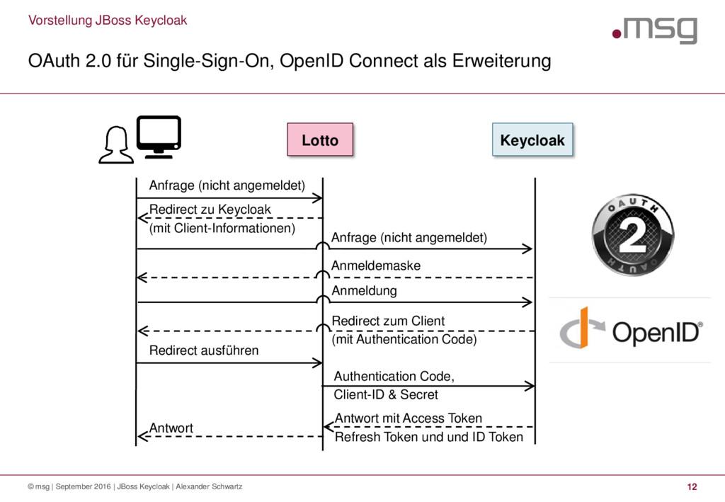 Vorstellung JBoss Keycloak OAuth 2.0 für Single...