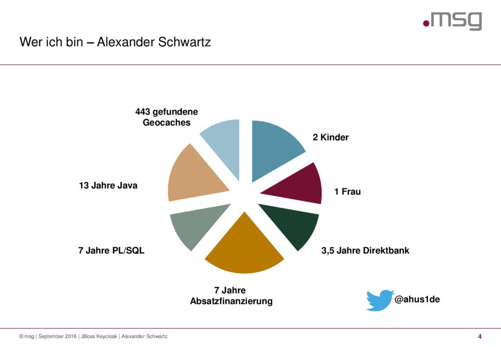 Wer ich bin – Alexander Schwartz © msg | Septem...