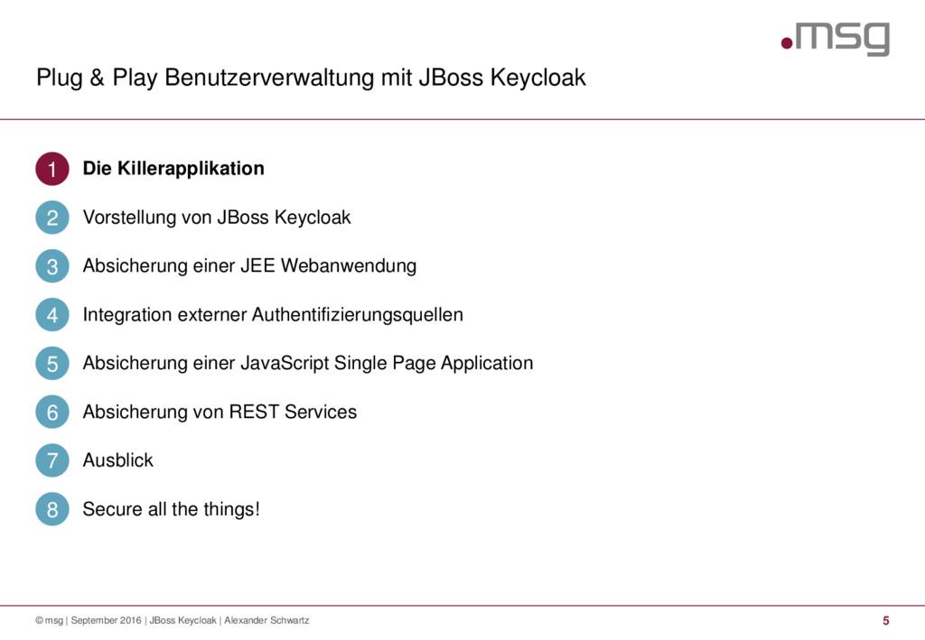 Plug & Play Benutzerverwaltung mit JBoss Keyclo...