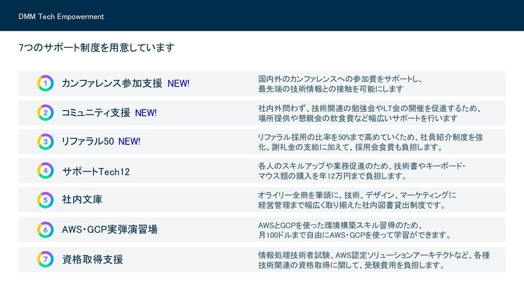 © DMM.com  カンファレンス参加支援 NE ! コミュニティ支援 NE ! 社内外...
