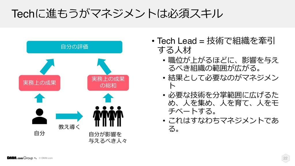 © DMM.com • Tech Lead = CF8K Q6 -L • B:....