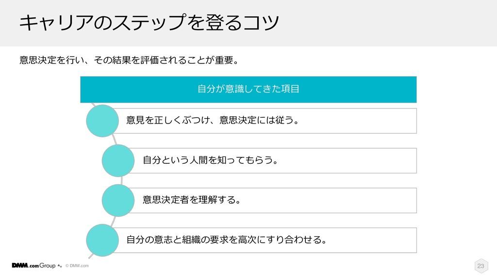 """© DMM.com 23 '(""""%#&F!$ 7A32*;BD?  ..."""
