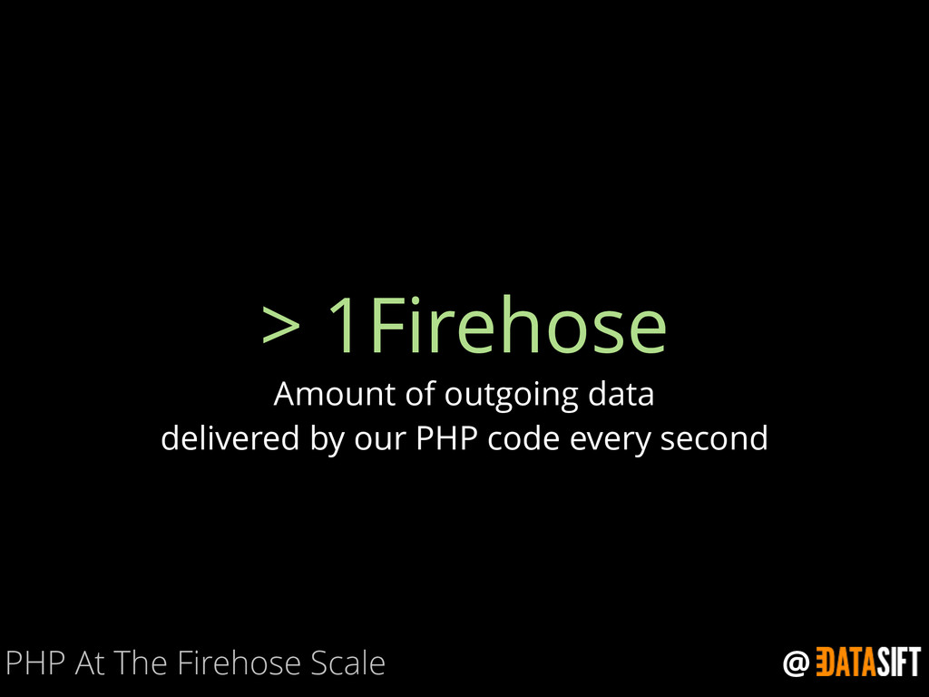 @ > 1Firehose Amount of outgoing data delivered...