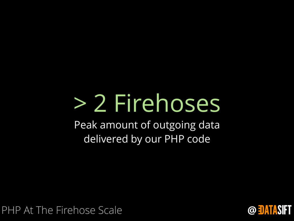 @ > 2 Firehoses Peak amount of outgoing data de...