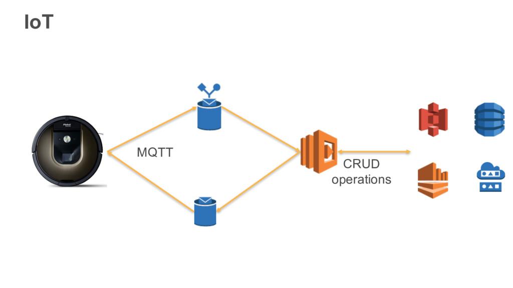 IoT MQTT CRUD operations