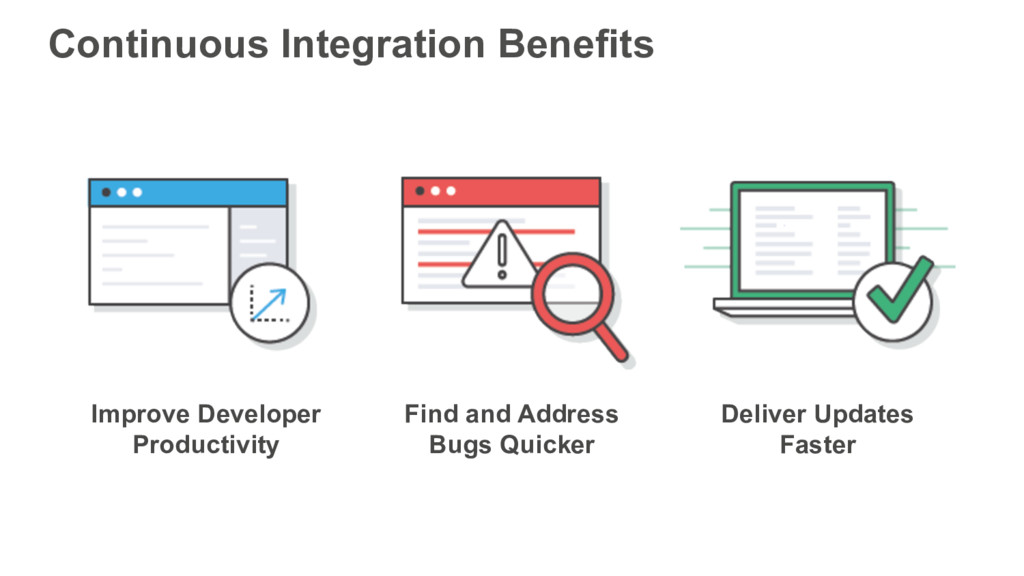 Continuous Integration Benefits Improve Develop...