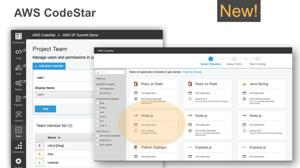AWS CodeStar New!