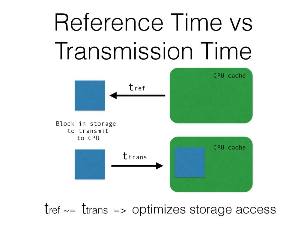 tref ttrans CPU cache CPU cache Block in storag...