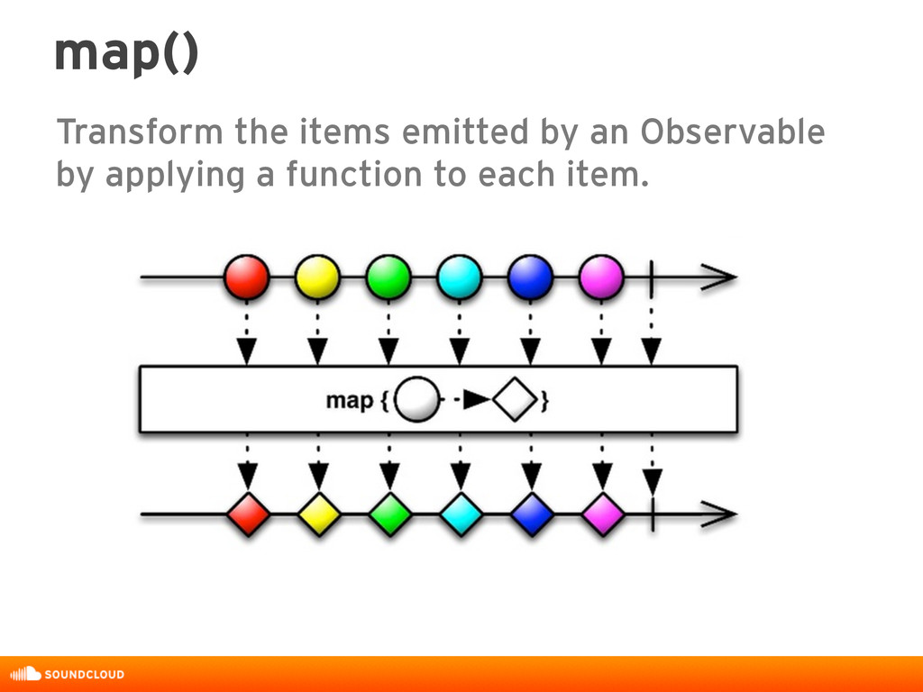 map() Transform the items emitted by an Observa...