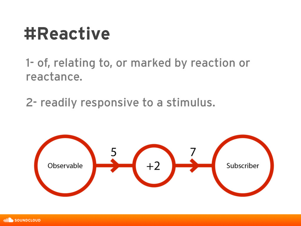 #Reactive 1- of, relating to, or marked by reac...