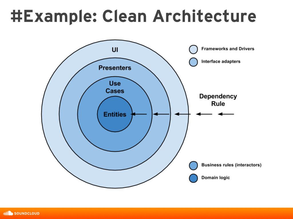 #Example: Clean Architecture