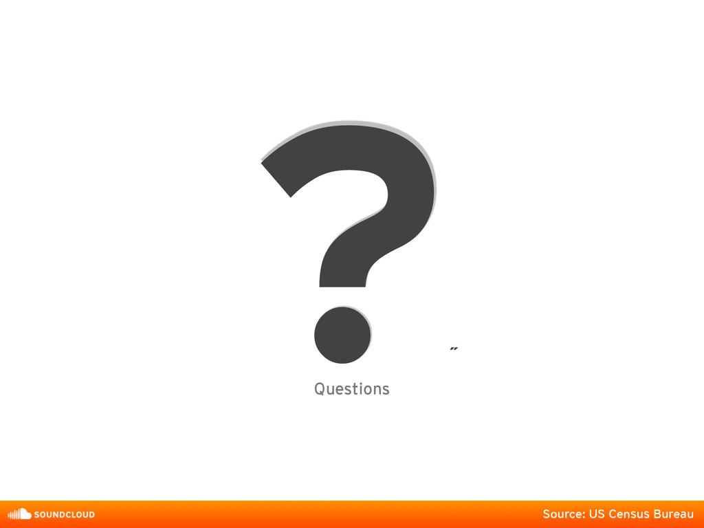 ? ˝ Source: US Census Bureau Questions