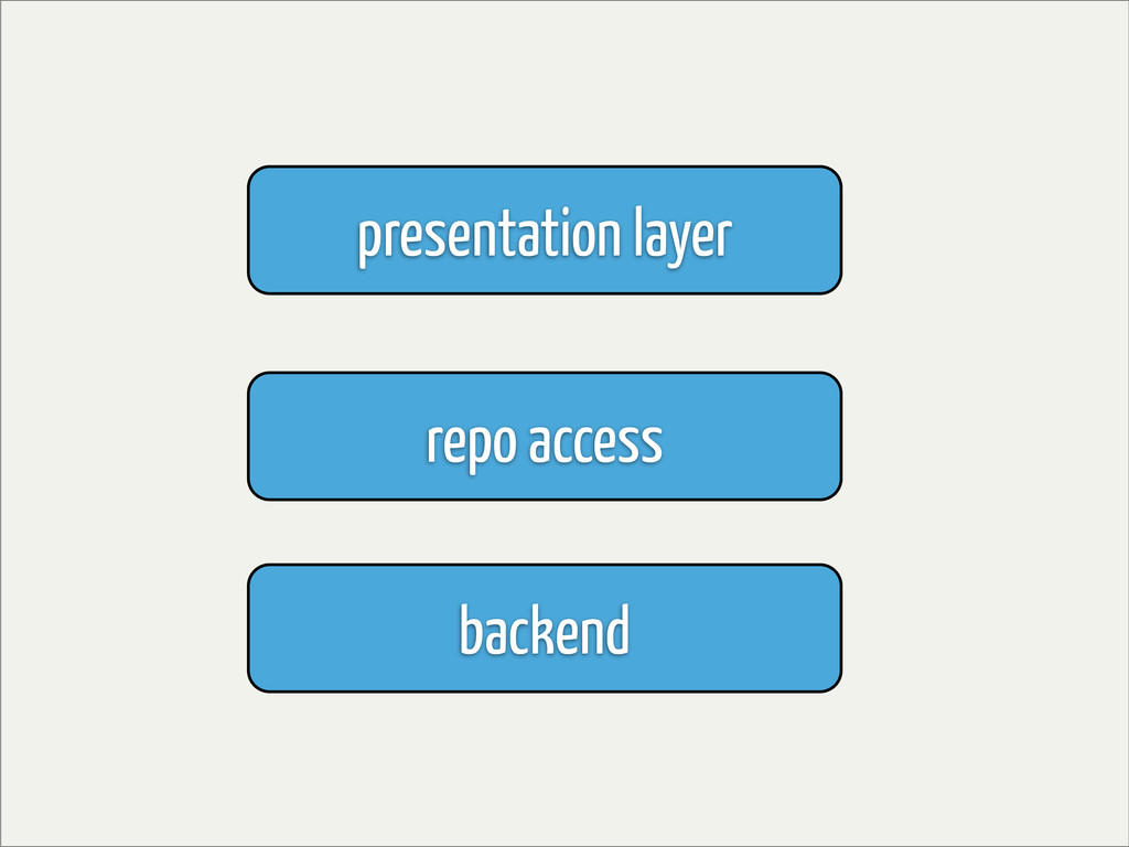 backend repo access presentation layer