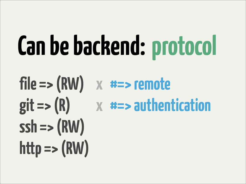 Can be backend: file => (RW) git => (R) ssh => ...