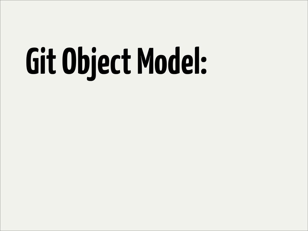 Git Object Model: