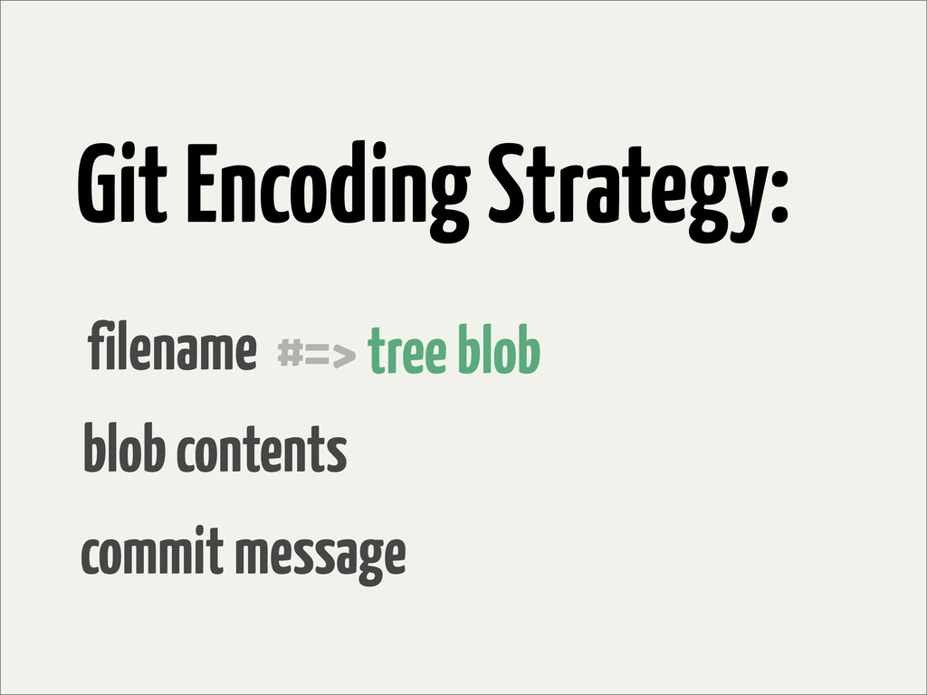 Git Encoding Strategy: filename #=> tree blob b...