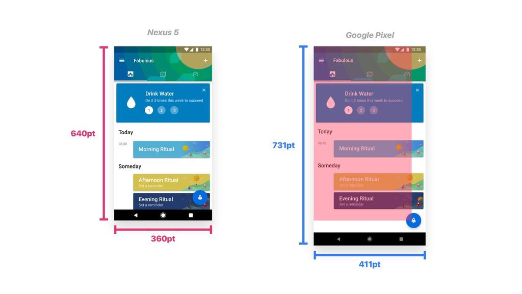360pt 640pt 411pt 731pt Nexus 5 Google Pixel
