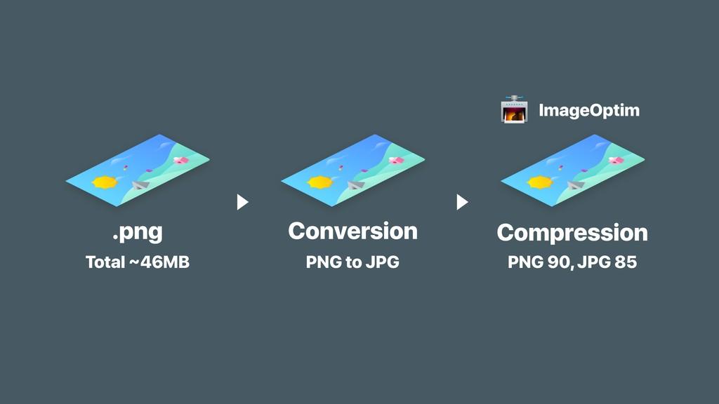 ImageOptim Compression PNG 90, JPG 85 Conversio...