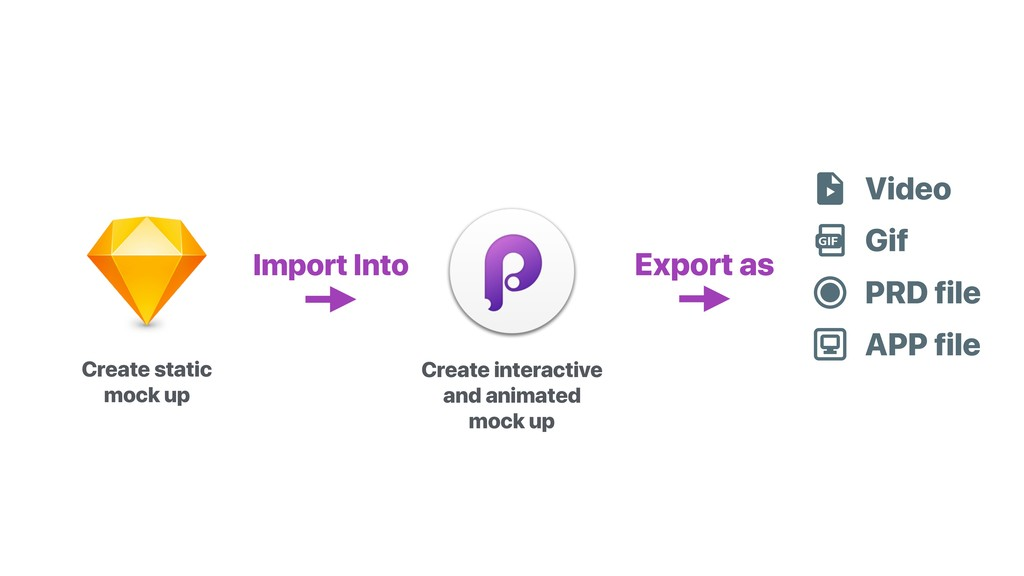 Import Into Export as Create interactive and an...