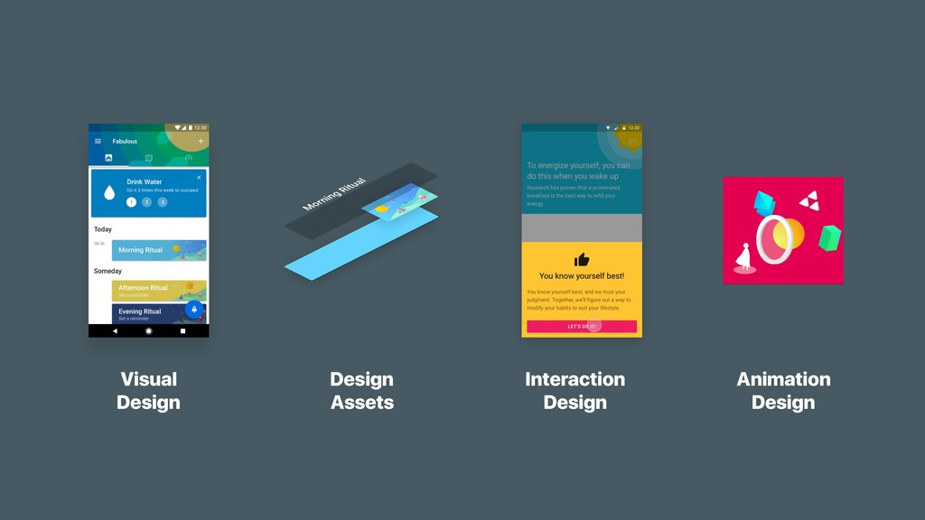 Visual Design Design Assets Interaction Design ...