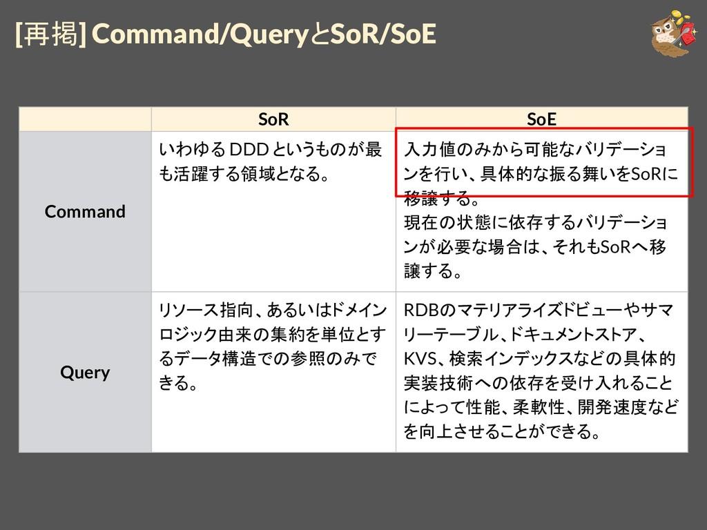 [再掲] Command/QueryとSoR/SoE SoR SoE Command いわゆる...