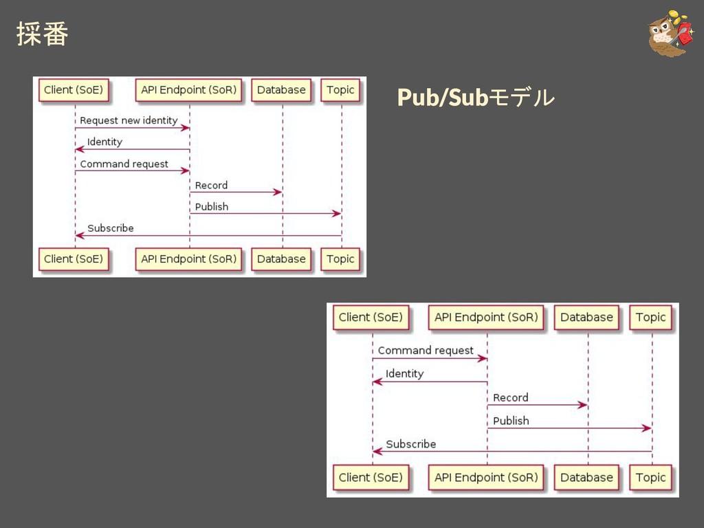 採番 Pub/Subモデル