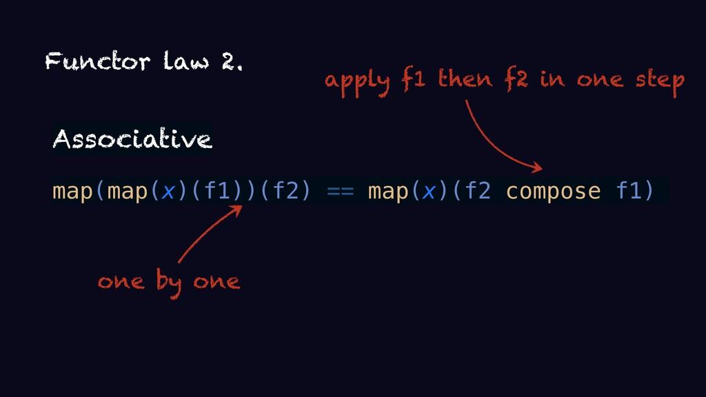 Functor law 2. Associative map(map(x)(f1))(f2) ...