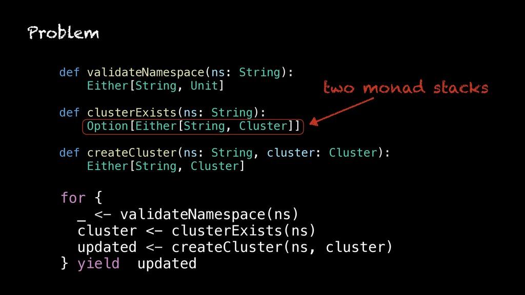 def validateNamespace(ns: String): Either[Strin...