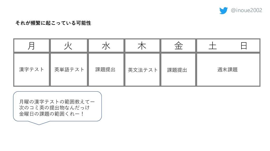 @inoue2002 それが頻繁に起こっている可能性 ⽉ ⽕ ⽔ ⽊ ⾦ ⼟ ⽇ 漢字テスト ...
