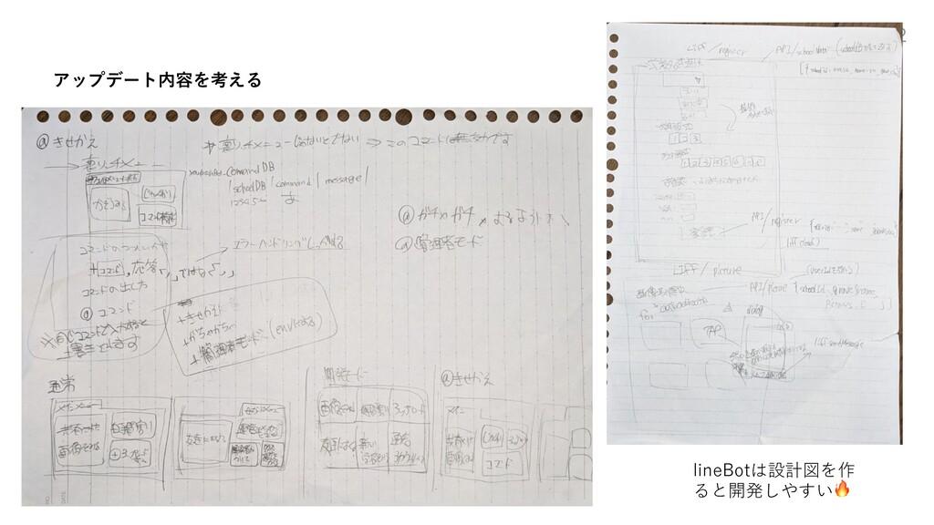 @inoue2002 アップデート内容を考える lineBotは設計図を作 ると開発しやすい🔥
