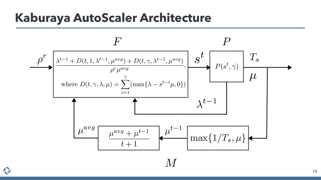 Kaburaya AutoScaler Architecture 19 Ts <latexit...