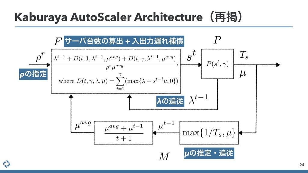 Kaburaya AutoScaler Architectureʢ࠶ܝʣ 24 Ts <lat...