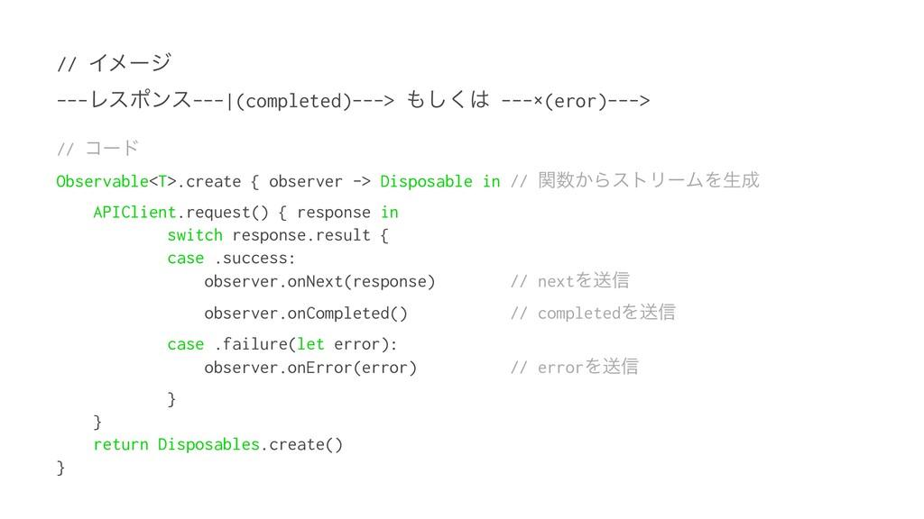 // Πϝʔδ ---Ϩεϙϯε---|(completed)---> ͘͠ ---×(e...