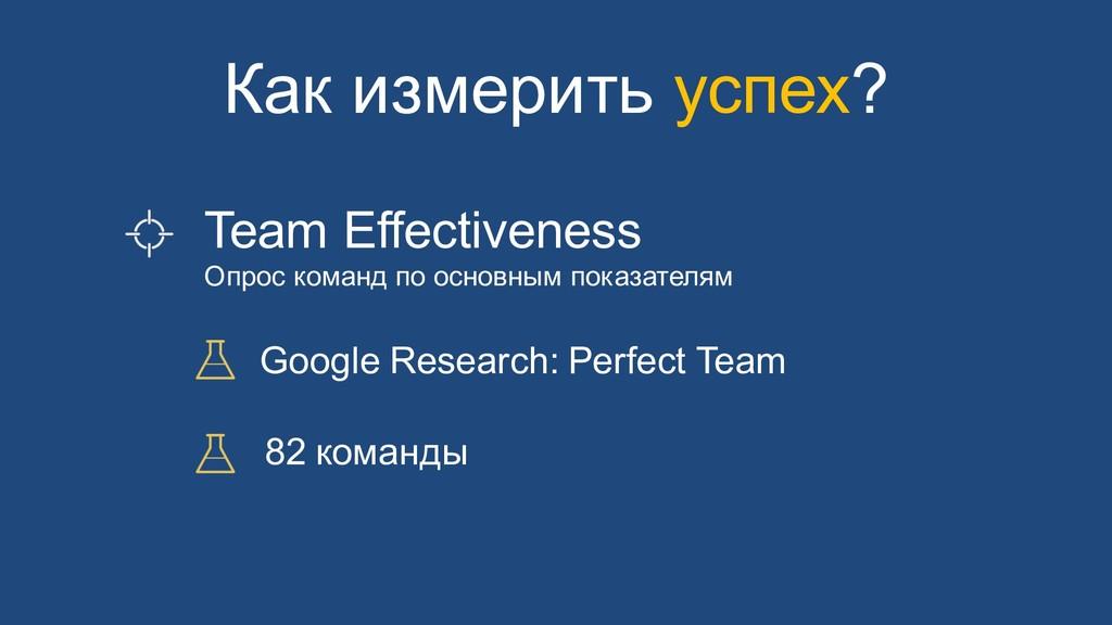 Team Effectiveness Опрос команд по основным пок...