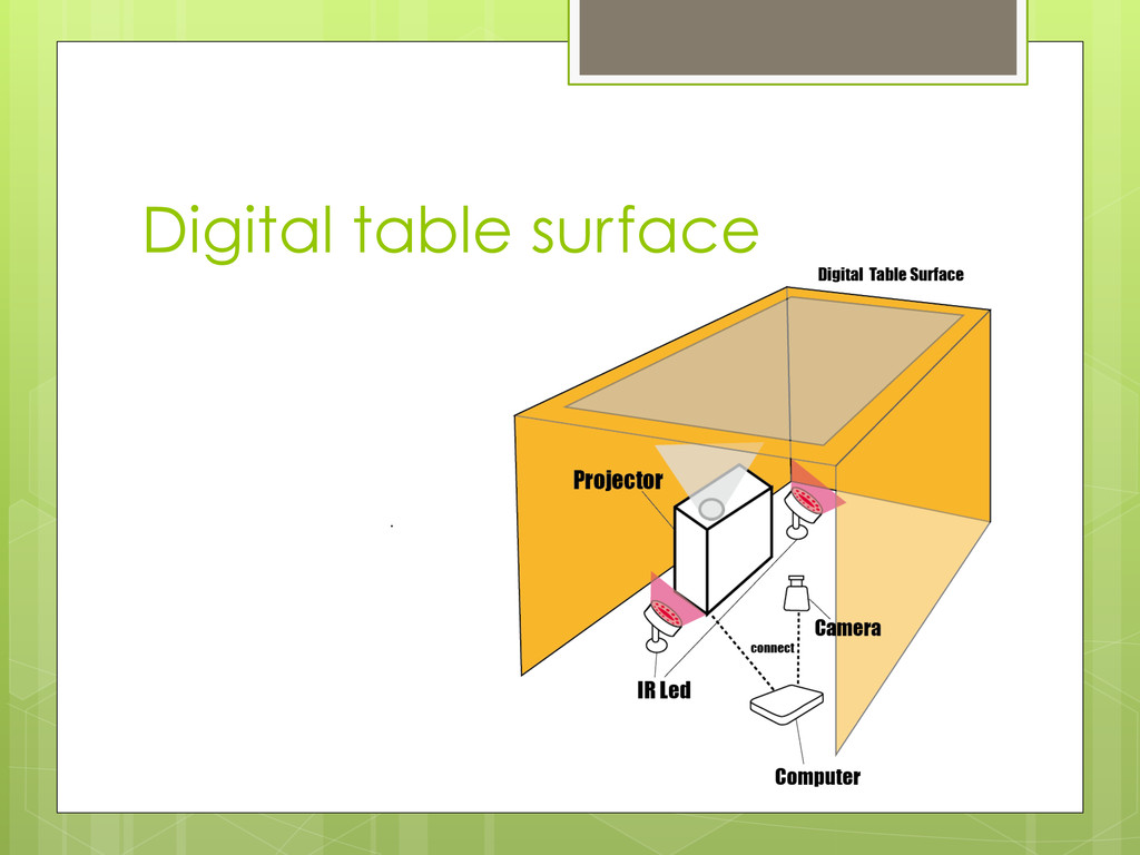 Digital table surface