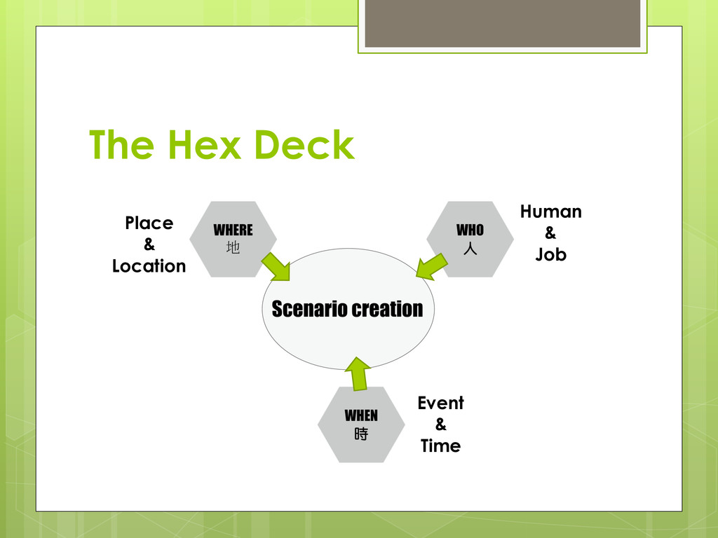 The Hex Deck Human & Job Event & Time Place & L...