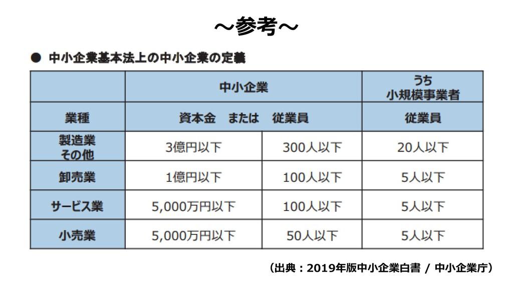 (出典:2019年版中小企業白書 / 中小企業庁) ~参考~