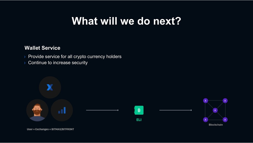 What will we do next? Wallet Service › Provide ...